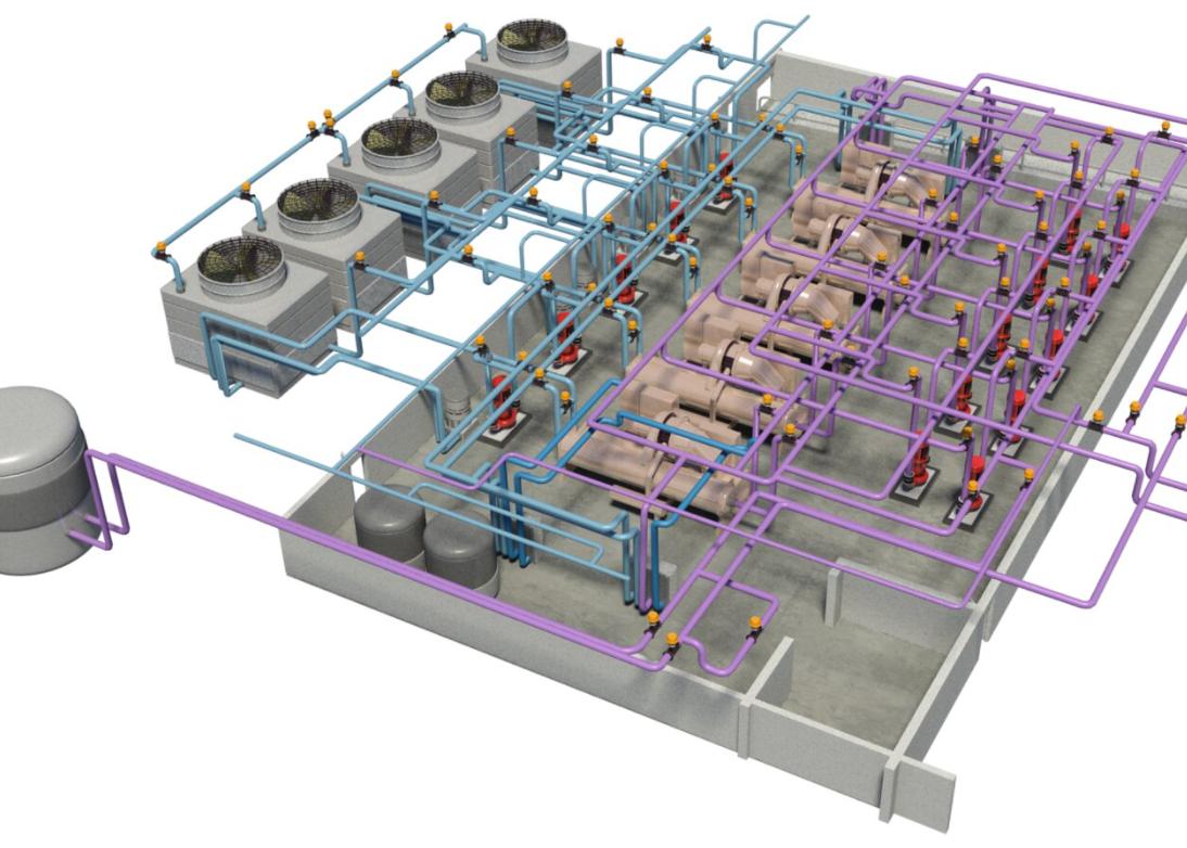 Central Plant Optimization